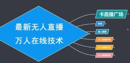 1596635645 f7177163c833dff - 臻曦联盟最新抖音无人直播万人在线技术:养号+卡直播广场+无人直播步骤(视频课程)